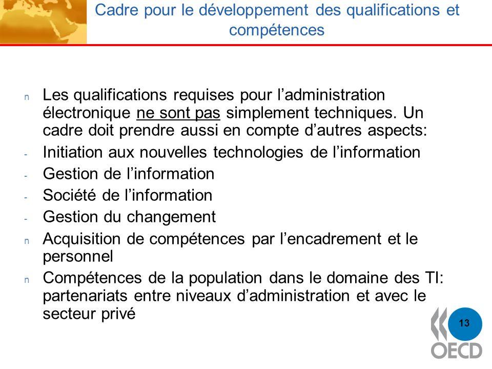 13 Cadre pour le développement des qualifications et compétences Les qualifications requises pour ladministration électronique ne sont pas simplement