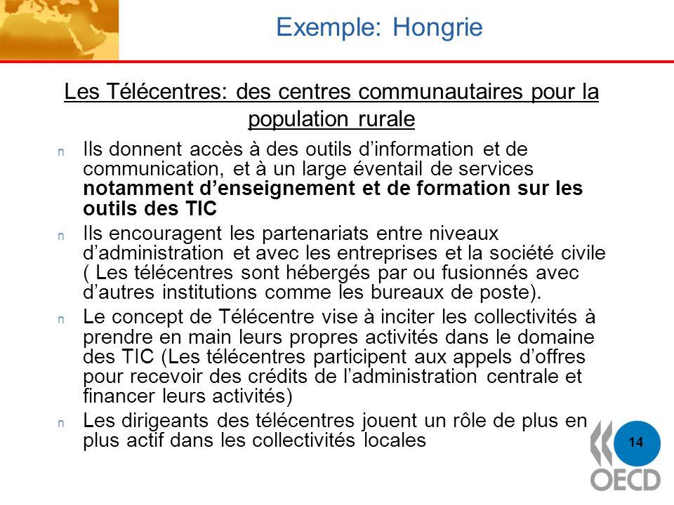 14 Exemple: Hongrie Ils donnent accès à des outils dinformation et de communication, et à un large éventail de services notamment denseignement et de