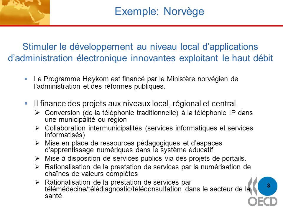 8 Exemple: Norvège Le Programme Høykom est financé par le Ministère norvégien de ladministration et des réformes publiques. Il finance des projets aux