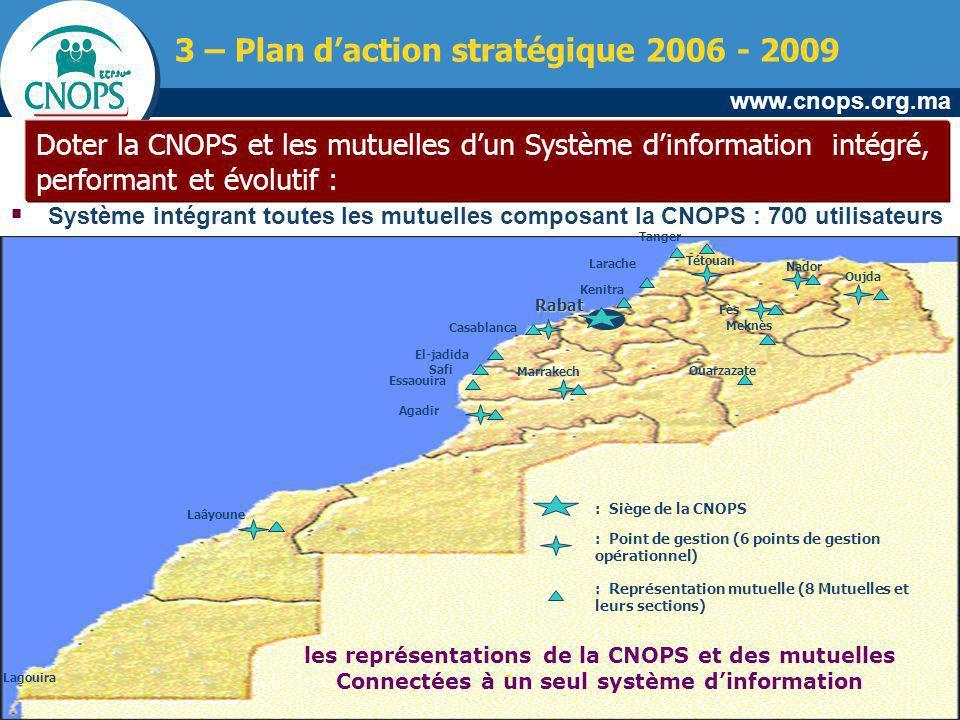www.cnops.org.ma 3 – Plan daction stratégique 2006 - 2009 Doter la CNOPS et les mutuelles dun Système dinformation intégré, performant et évolutif : S