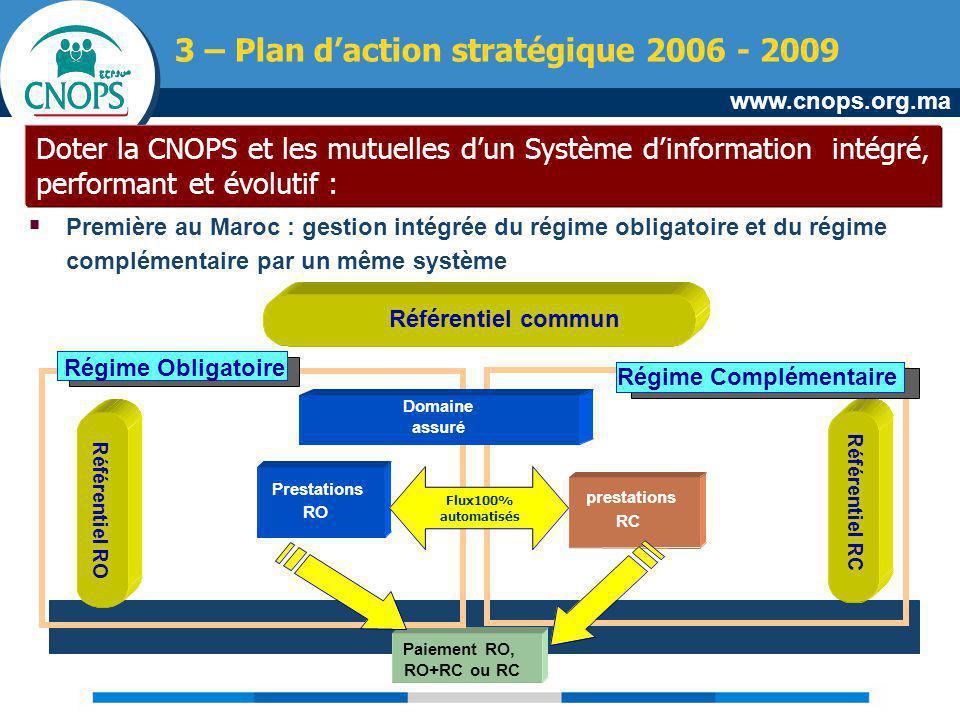 www.cnops.org.ma 3 – Plan daction stratégique 2006 - 2009 Doter la CNOPS et les mutuelles dun Système dinformation intégré, performant et évolutif : P