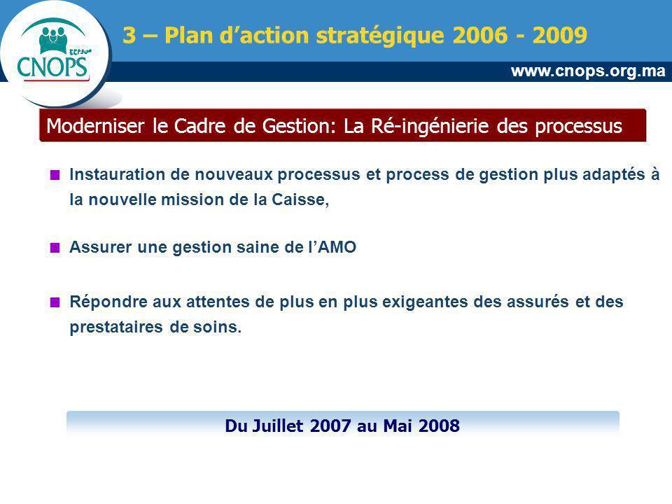 www.cnops.org.ma Moderniser le Cadre de Gestion: La Ré-ingénierie des processus 3 – Plan daction stratégique 2006 - 2009 Instauration de nouveaux proc