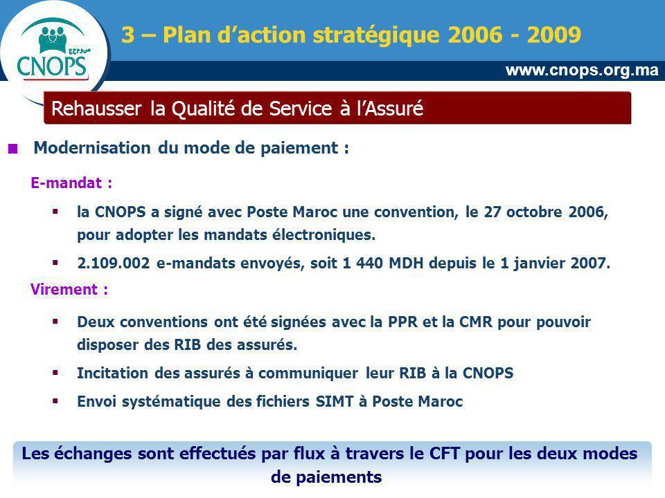 www.cnops.org.ma Modernisation du mode de paiement : Rehausser la Qualité de Service à lAssuré 3 – Plan daction stratégique 2006 - 2009 la CNOPS a sig