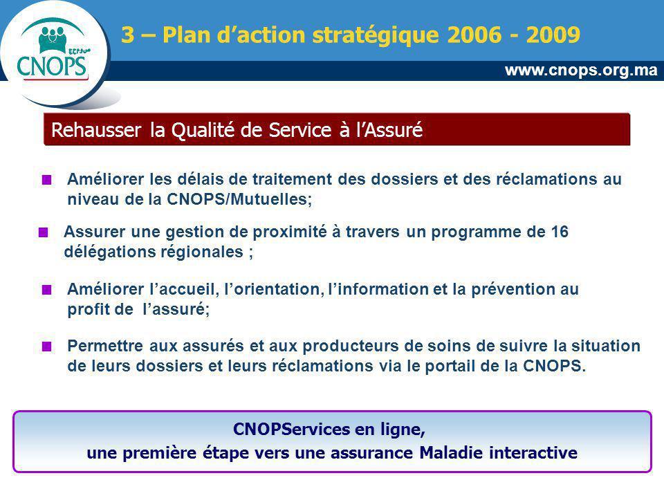 www.cnops.org.ma Rehausser la Qualité de Service à lAssuré Améliorer les délais de traitement des dossiers et des réclamations au niveau de la CNOPS/M
