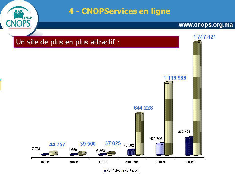 www.cnops.org.ma Un site de plus en plus attractif : 4 - CNOPServices en ligne