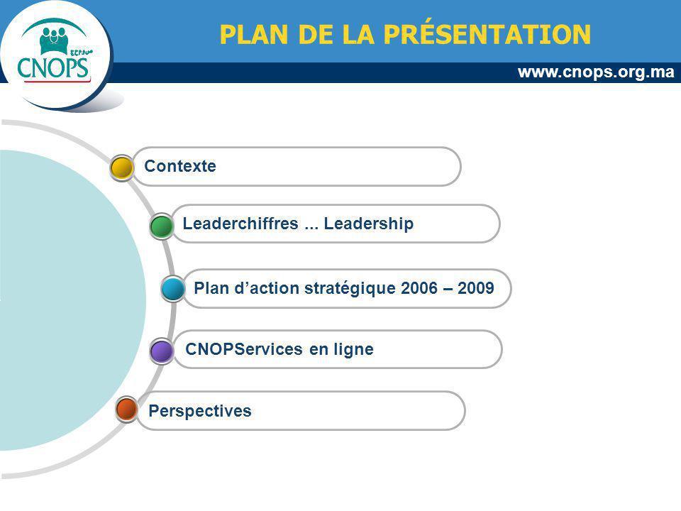 PLAN DE LA PRÉSENTATION Perspectives CNOPServices en ligne Plan daction stratégique 2006 – 2009 Leaderchiffres... Leadership Contexte