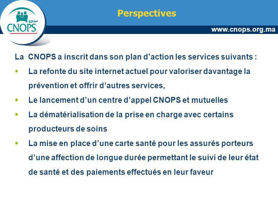 www.cnops.org.ma Perspectives La CNOPS a inscrit dans son plan daction les services suivants : La refonte du site internet actuel pour valoriser davan