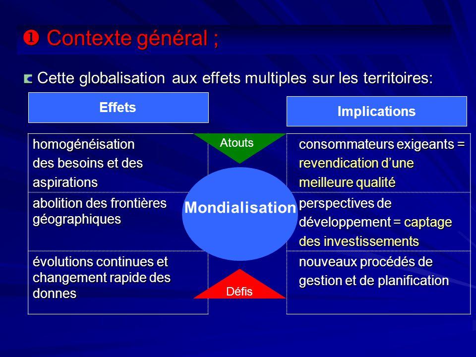 Contexte général ; Contexte général ; La compétitivité territoriale, un défi majeur où la maîtrise de linformation est devenue un leitmotiv Pays riches Pays pauvres « inforiches » « infopauvres » Clivages Lappropriation des TI = raccourcis en termes de développement