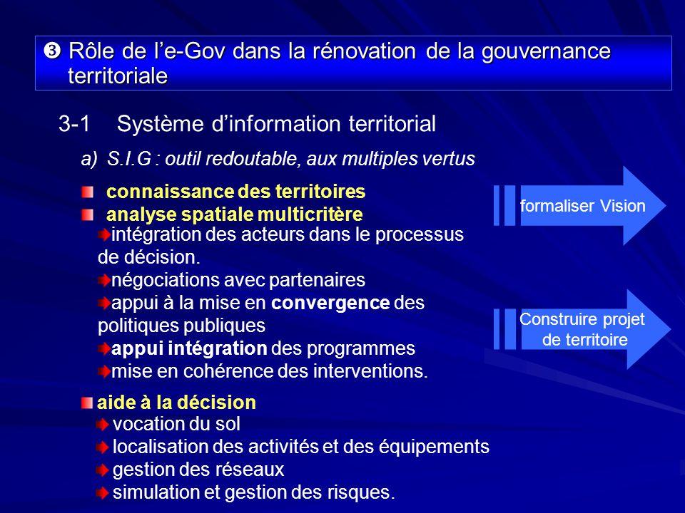 Rôle de le-Gov dans la rénovation de la gouvernance territoriale Rôle de le-Gov dans la rénovation de la gouvernance territoriale Middle management et niveaux opérationnels = back offices appropriés lamélioration des capacités internes de gestion.