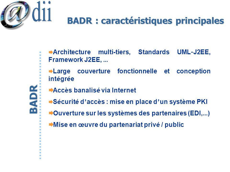 BADR : caractéristiques principales Architecture multi-tiers, Standards UML – J2EE, Framework J2EE, … Large couverture fonctionnelle et conception int