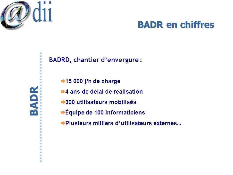 BADR en chiffres BADRD, chantier denvergure : 15 000 j/h de charge 4 ans de d é lai de r é alisation 300 utilisateurs mobilis é s É quipe de 100 infor