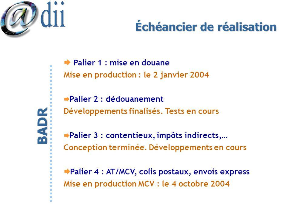 Échéancier de réalisation Palier 1 : mise en douane Mise en production : le 2 janvier 2004 Palier 2 : dédouanement Développements finalisés. Tests en