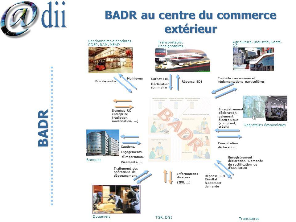 BADR au centre du commerce extérieur BADR Opérateurs économiques Mainlevée Transporteurs, Consignataires… Banques ) Enregistrement déclaration, paieme