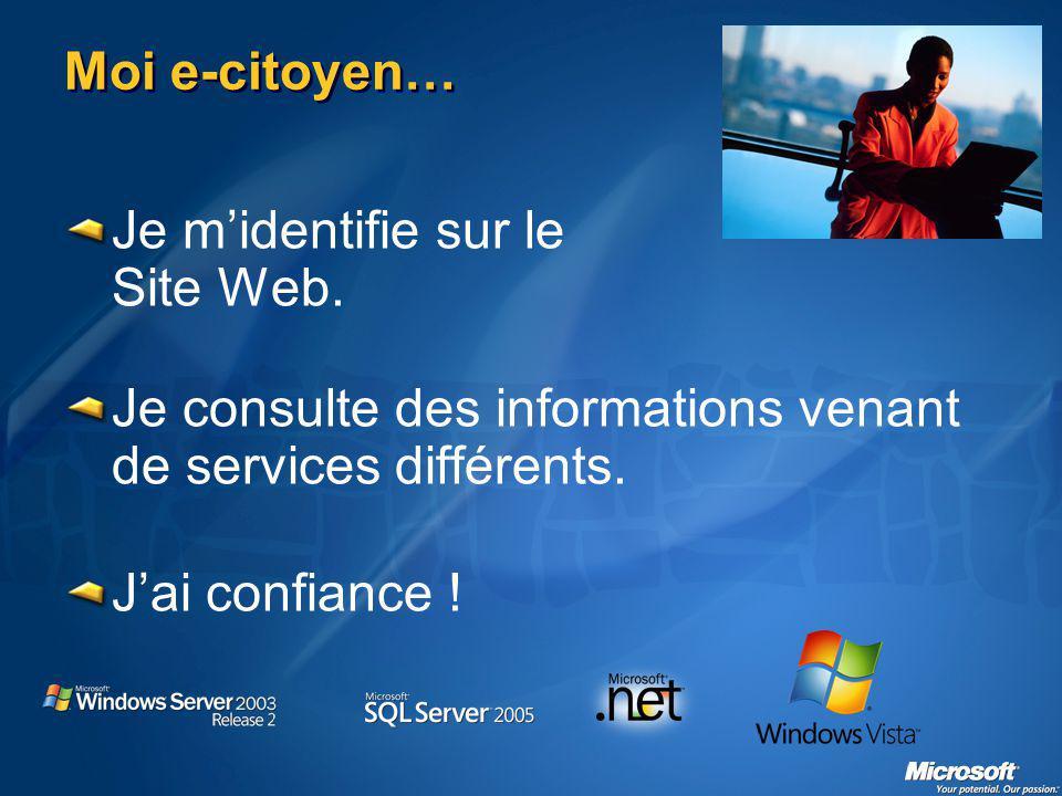 Moi e-citoyen… Je midentifie sur le Site Web.