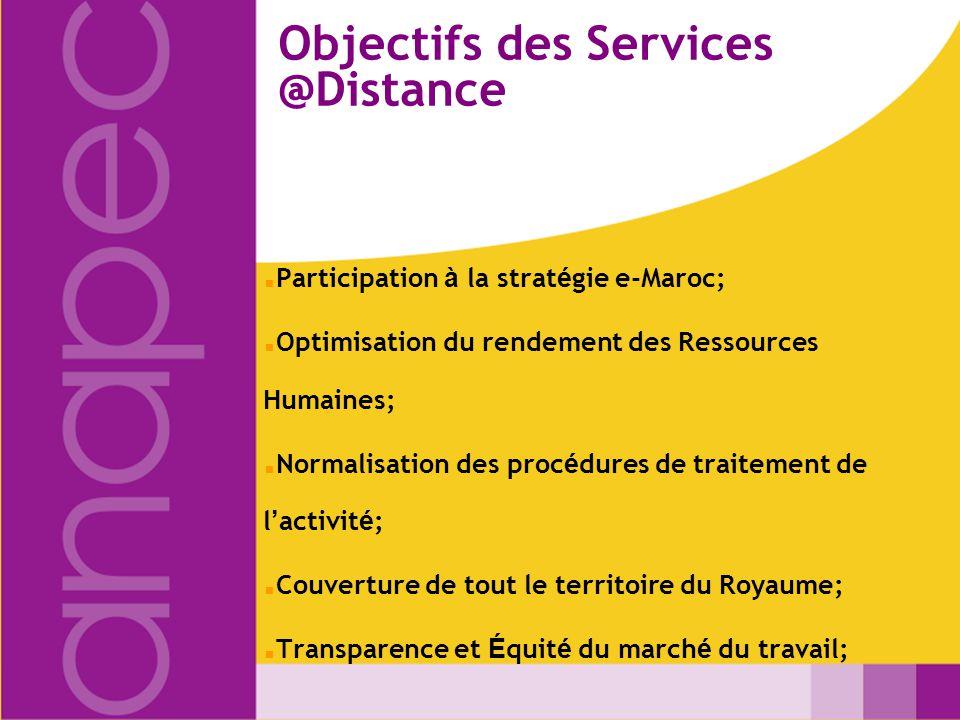 Participation à la strat é gie e-Maroc; Optimisation du rendement des Ressources Humaines; Normalisation des proc é dures de traitement de l activit é ; Couverture de tout le territoire du Royaume; Transparence et É quit é du march é du travail; Objectifs des Services @Distance