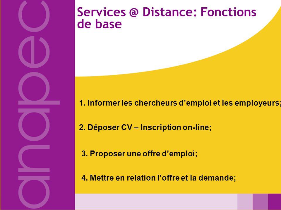 Services @ Distance: Fonctions de base 4. Mettre en relation loffre et la demande; 2.