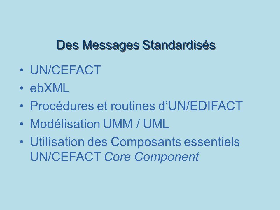 Des Messages Standardisés UN/CEFACT ebXML Procédures et routines dUN/EDIFACT Modélisation UMM / UML Utilisation des Composants essentiels UN/CEFACT Core Component