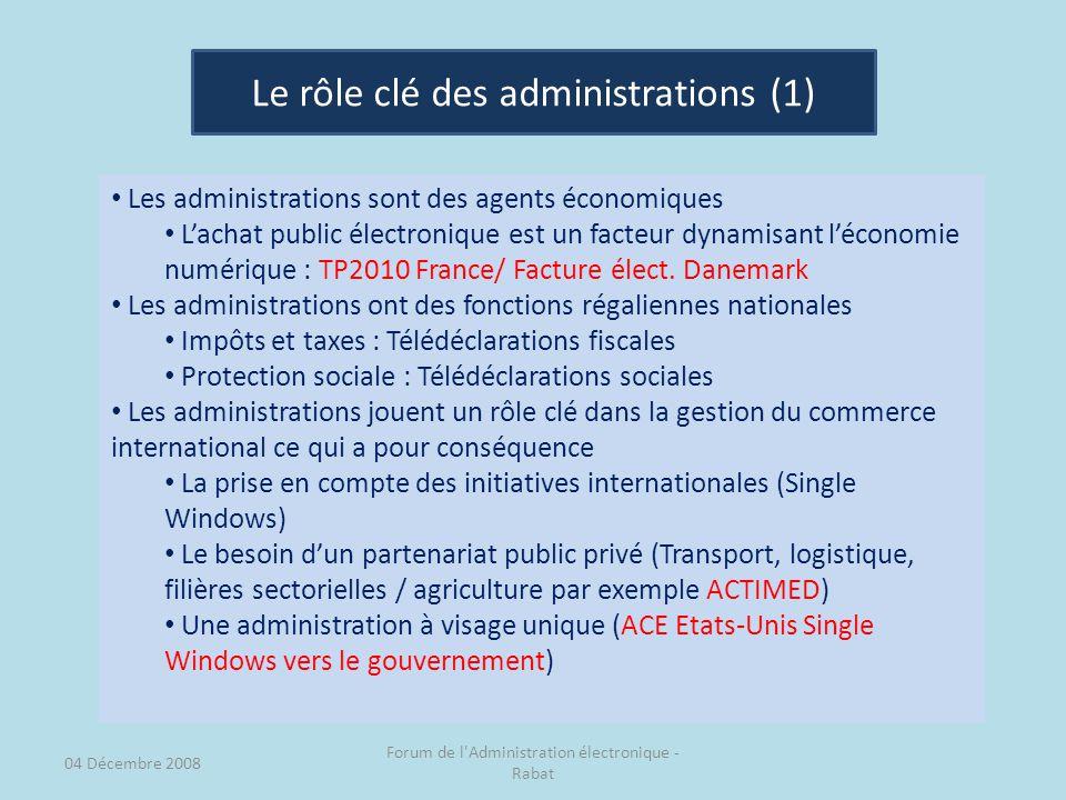 04 Décembre 2008 Forum de l Administration électronique - Rabat Le rôle clé des administrations (1) Les administrations sont des agents économiques Lachat public électronique est un facteur dynamisant léconomie numérique : TP2010 France/ Facture élect.
