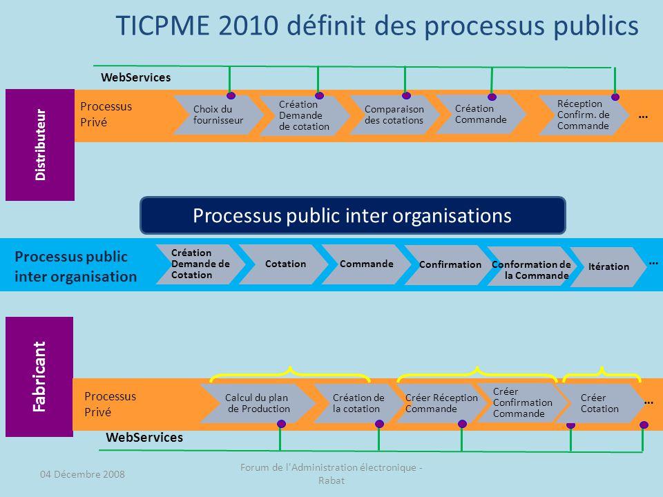 TICPME 2010 définit des processus publics Fabricant Choix du fournisseur Création Demande de cotation Comparaison des cotations Processus Privé Réception Confirm.