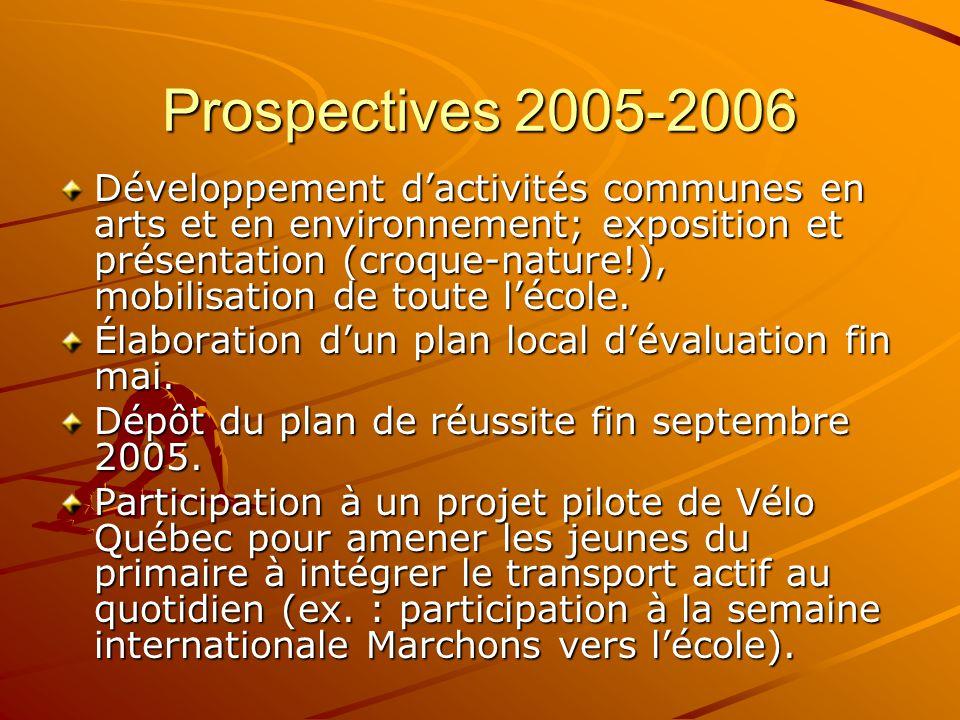 Développement dactivités communes en arts et en environnement; exposition et présentation (croque-nature!), mobilisation de toute lécole.
