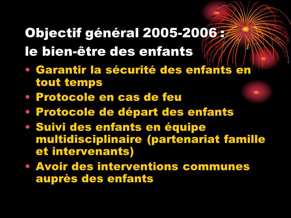 Objectif général 2005-2006 : le bien-être des enfants Garantir la sécurité des enfants en tout temps Protocole en cas de feu Protocole de départ des enfants Suivi des enfants en équipe multidisciplinaire (partenariat famille et intervenants) Avoir des interventions communes auprès des enfants