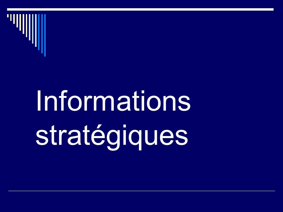 Informations stratégiques