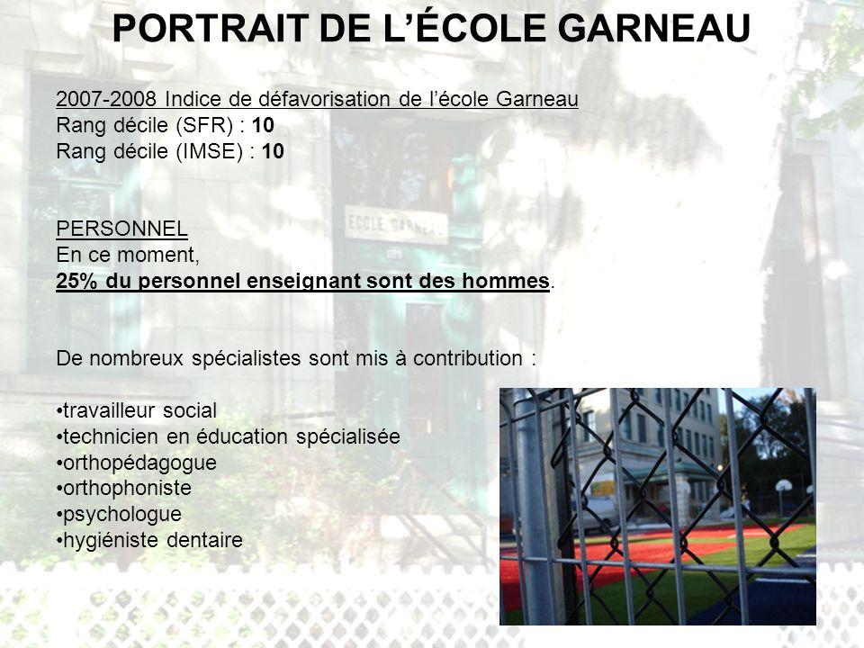 PORTRAIT DE LÉCOLE GARNEAU 2007-2008 Indice de défavorisation de lécole Garneau Rang décile (SFR) : 10 Rang décile (IMSE) : 10 PERSONNEL En ce moment,