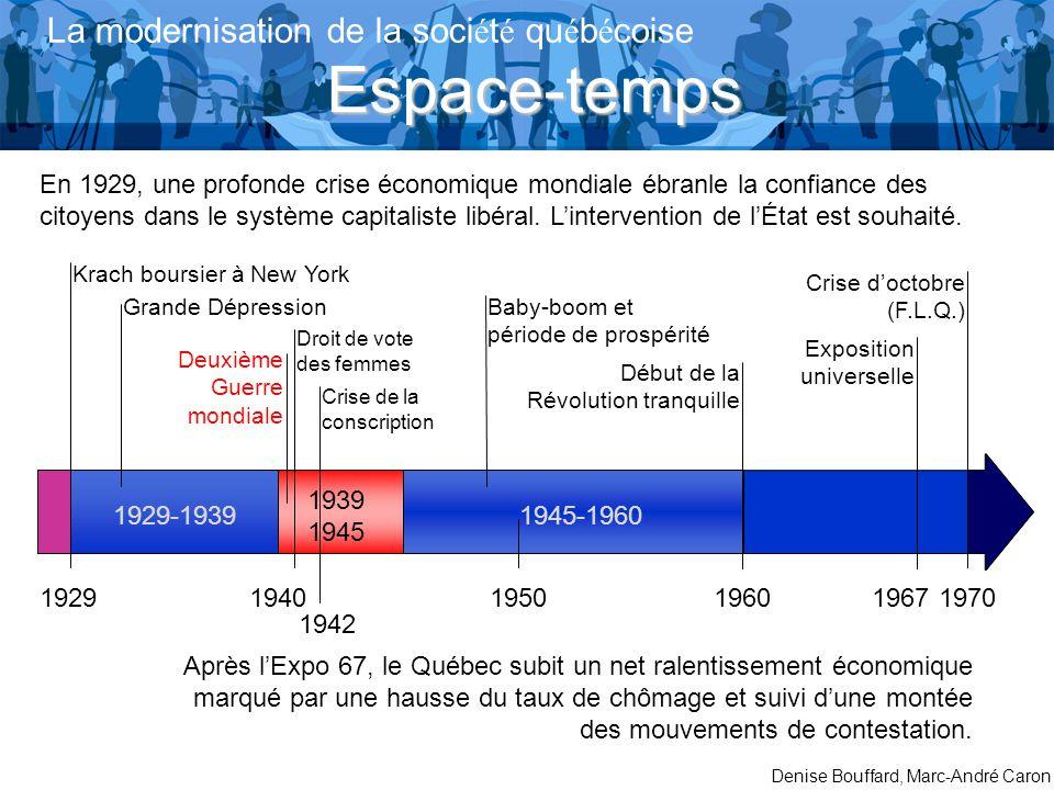 Crise doctobre (F.L.Q.) 1929 1929-1939 1970 Krach boursier à New York En 1929, une profonde crise économique mondiale ébranle la confiance des citoyens dans le système capitaliste libéral.