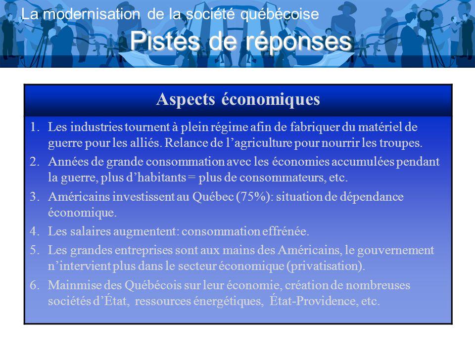 Pistes de réponses La modernisation de la société québécoise Aspects économiques 1.Les industries tournent à plein régime afin de fabriquer du matériel de guerre pour les alliés.