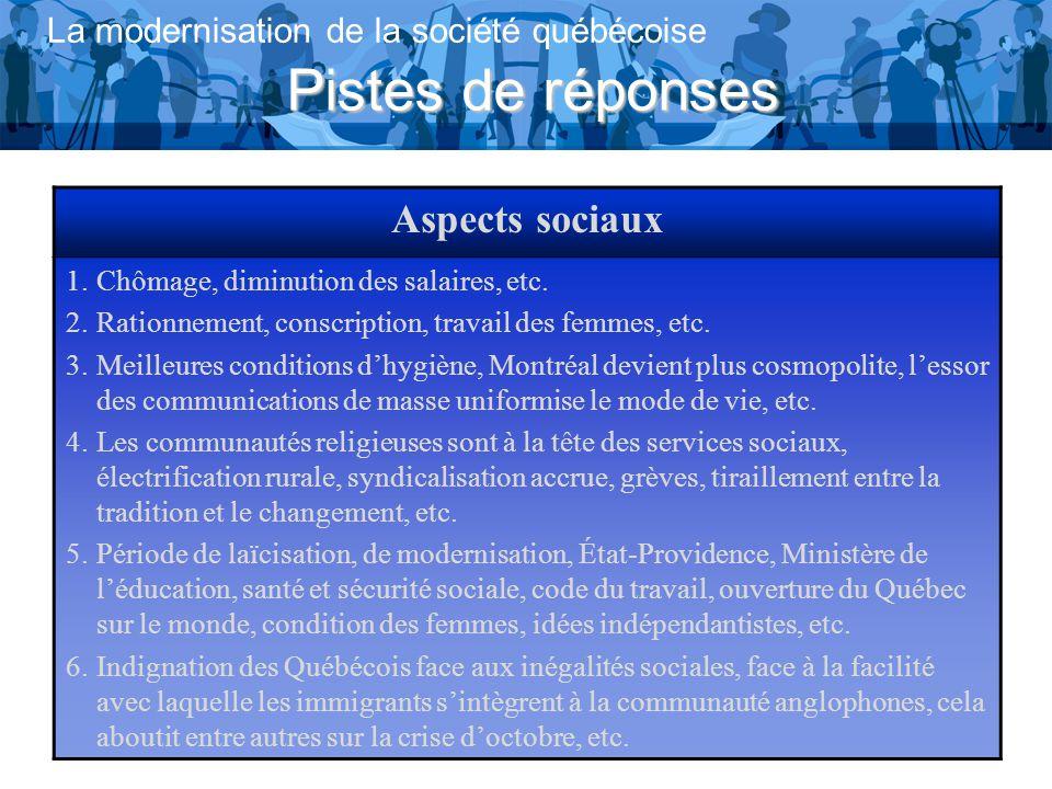 Pistes de réponses La modernisation de la société québécoise Aspects sociaux 1.Chômage, diminution des salaires, etc.