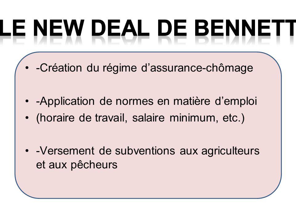 -Création du régime dassurance-chômage -Application de normes en matière demploi (horaire de travail, salaire minimum, etc.) -Versement de subventions aux agriculteurs et aux pêcheurs