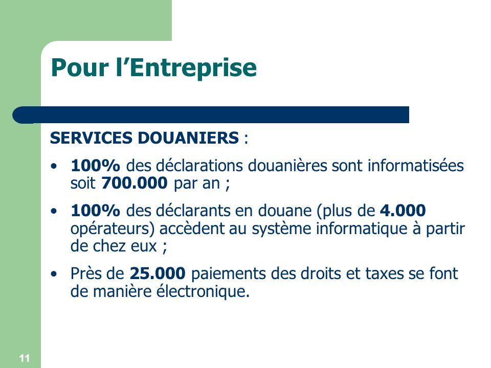 11 SERVICES DOUANIERS : 100% des déclarations douanières sont informatisées soit 700.000 par an ; 100% des déclarants en douane (plus de 4.000 opérate