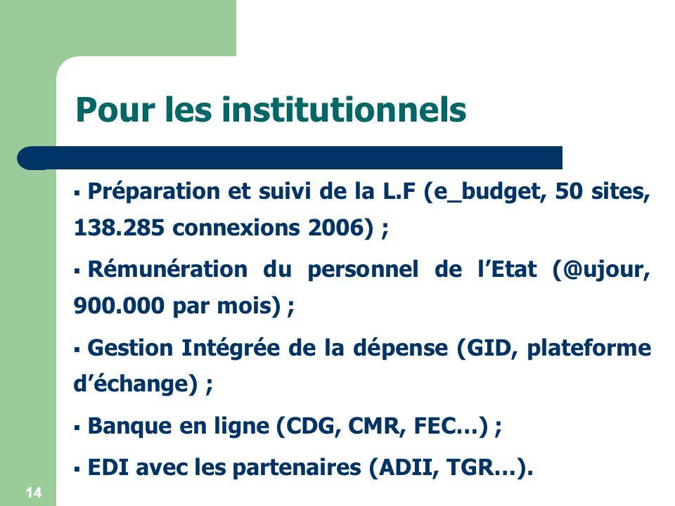 14 Préparation et suivi de la L.F (e_budget, 50 sites, 138.285 connexions 2006) ; Rémunération du personnel de lEtat (@ujour, 900.000 par mois) ; Gest