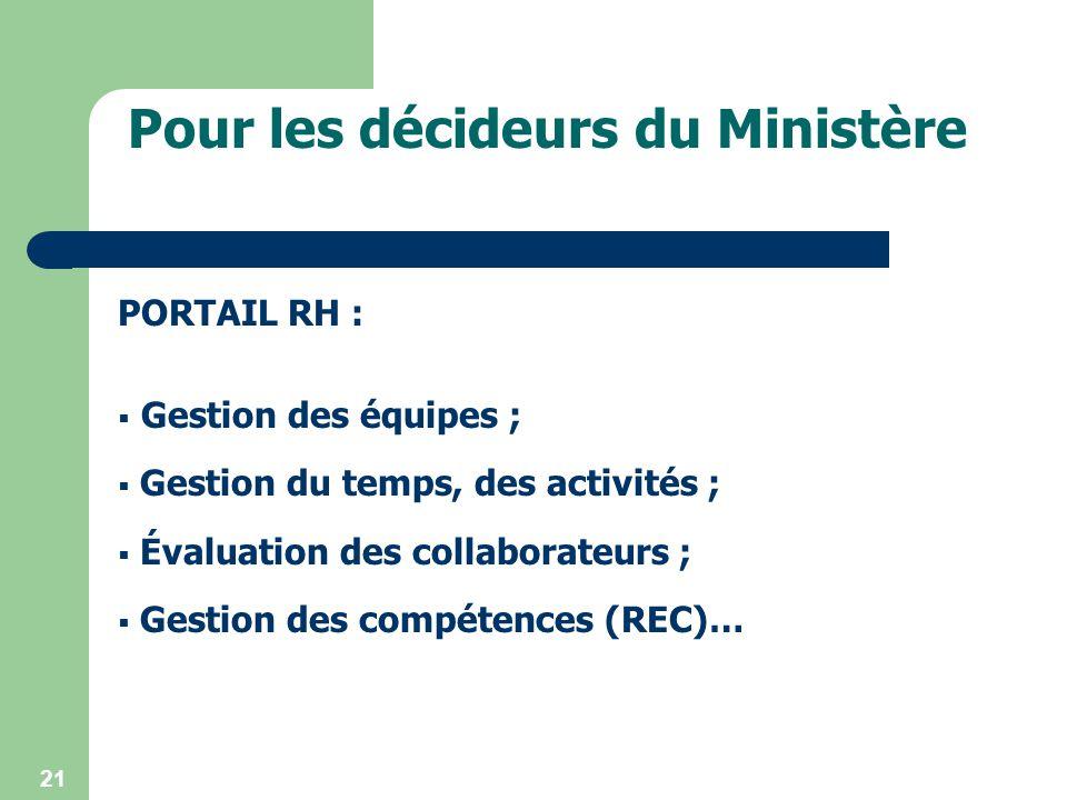 21 PORTAIL RH : Gestion des équipes ; Gestion du temps, des activités ; Évaluation des collaborateurs ; Gestion des compétences (REC)… Pour les décide
