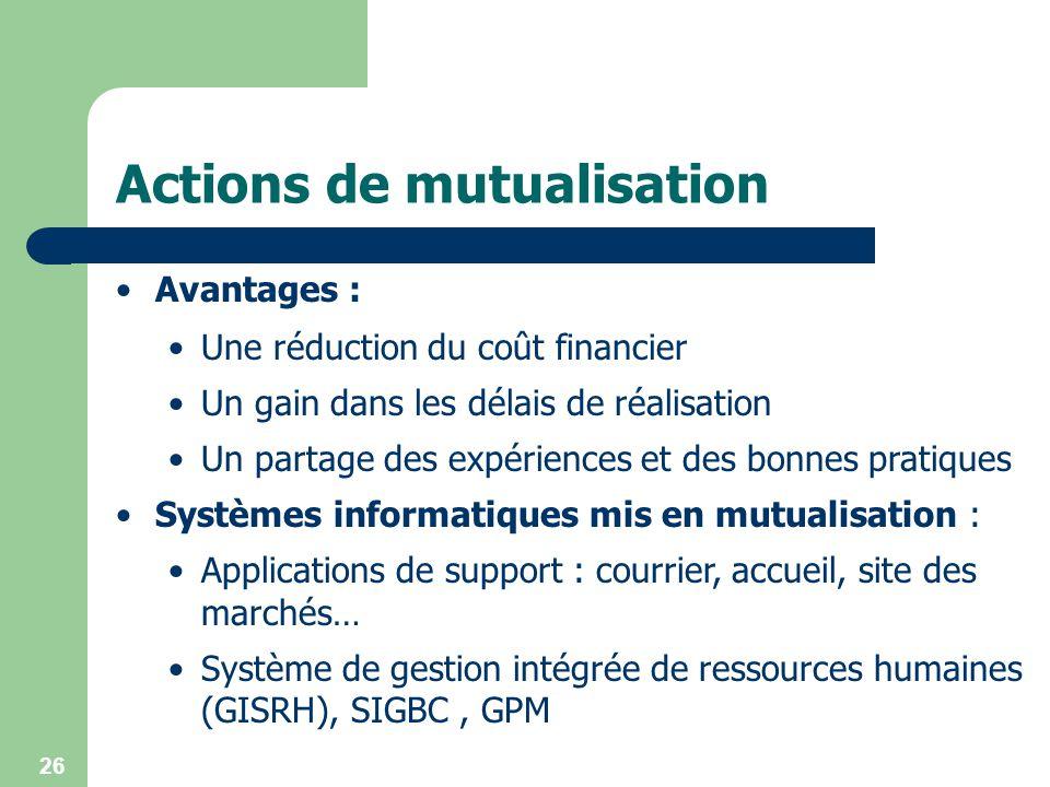 26 Actions de mutualisation Avantages : Une réduction du coût financier Un gain dans les délais de réalisation Un partage des expériences et des bonne