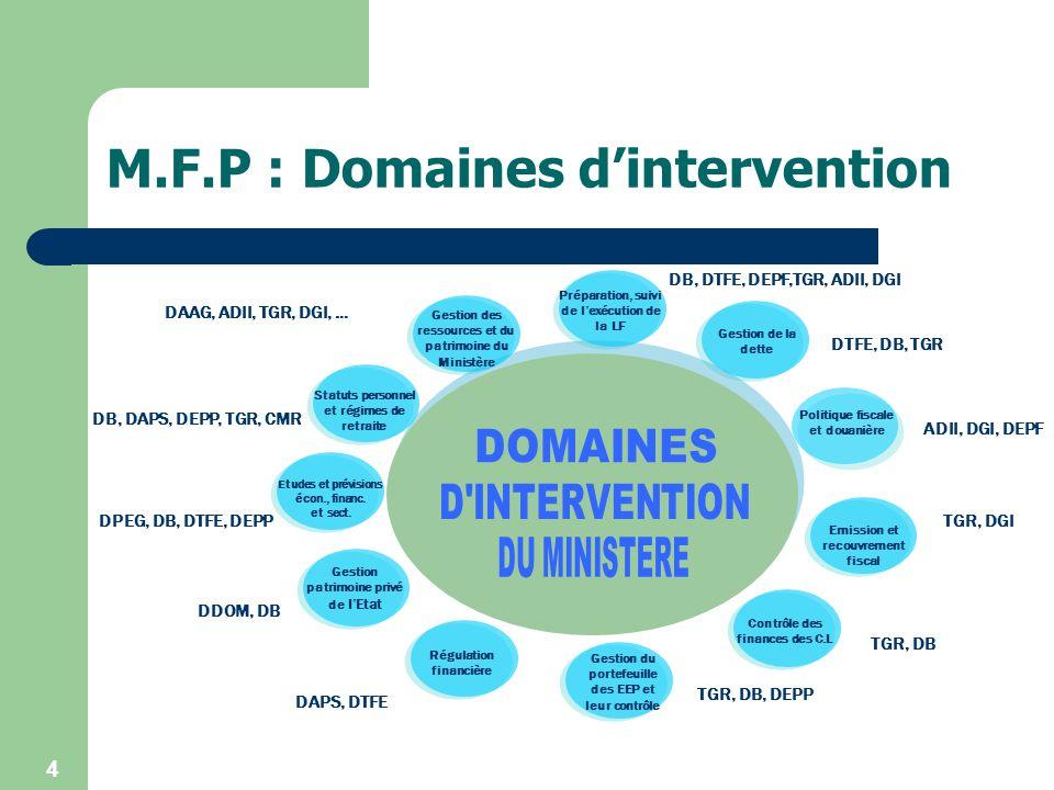4 M.F.P : Domaines dintervention Politique fiscale et douanière Régulation financière Gestion du portefeuille des EEP et leur contrôle DTFE, DB, TGR A