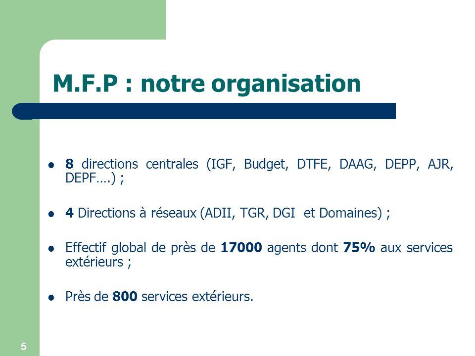 5 M.F.P : notre organisation 8 directions centrales (IGF, Budget, DTFE, DAAG, DEPP, AJR, DEPF….) ; 4 Directions à réseaux (ADII, TGR, DGI et Domaines)