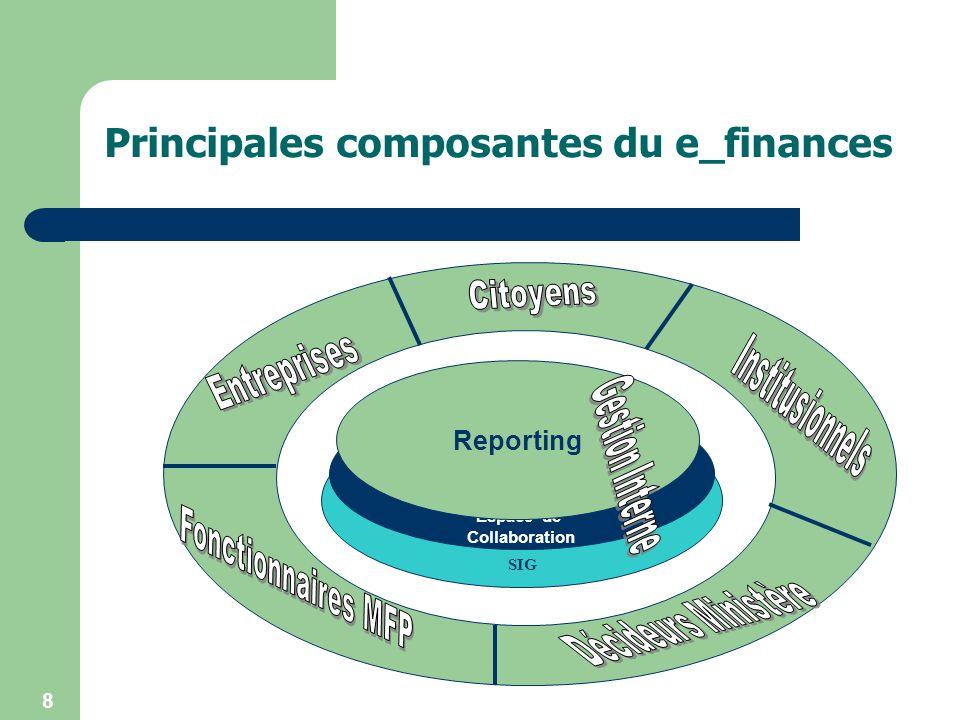 8 Espace de Collaboration Espace de Collaboration Principales composantes du e_finances Citoyens Reporting SIG
