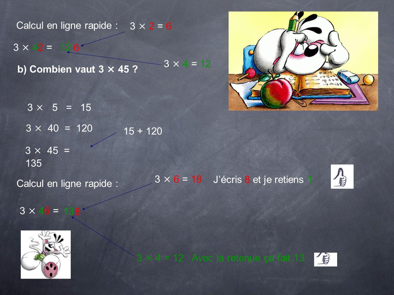 Calcul en ligne rapide : 3 × 42 = 6 12 b) Combien vaut 3 × 45 ? 3 × 5 = 15 3 × 40 = 120 3 × 45 = 135 15 + 120 Calcul en ligne rapide : 3 × 46 = 13 8 3