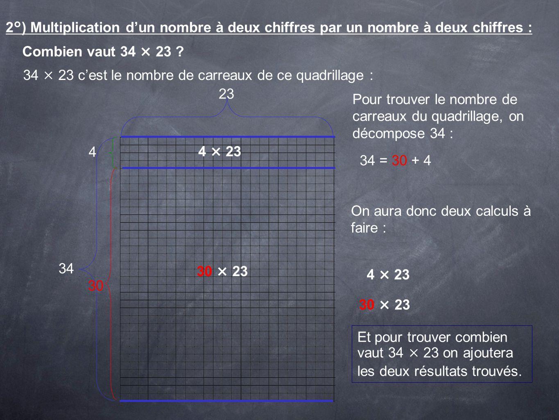 2°) Multiplication dun nombre à deux chiffres par un nombre à deux chiffres : Combien vaut 34 × 23 ? 34 × 23 cest le nombre de carreaux de ce quadrill