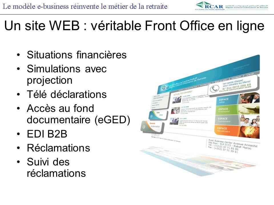 Un site WEB : véritable Front Office en ligne Situations financières Simulations avec projection Télé déclarations Accès au fond documentaire (eGED) EDI B2B Réclamations Suivi des réclamations