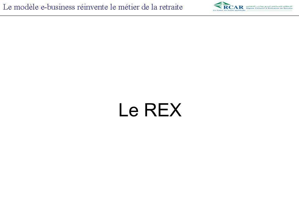 Le REX
