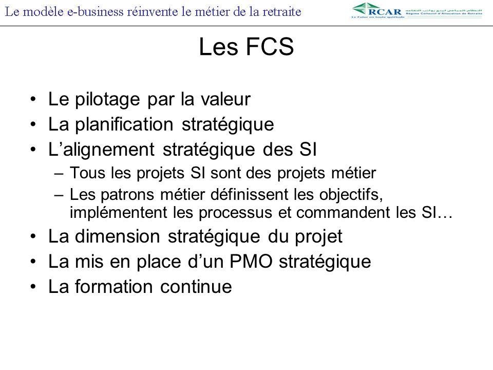 Les FCS Le pilotage par la valeur La planification stratégique Lalignement stratégique des SI –Tous les projets SI sont des projets métier –Les patrons métier définissent les objectifs, implémentent les processus et commandent les SI… La dimension stratégique du projet La mis en place dun PMO stratégique La formation continue