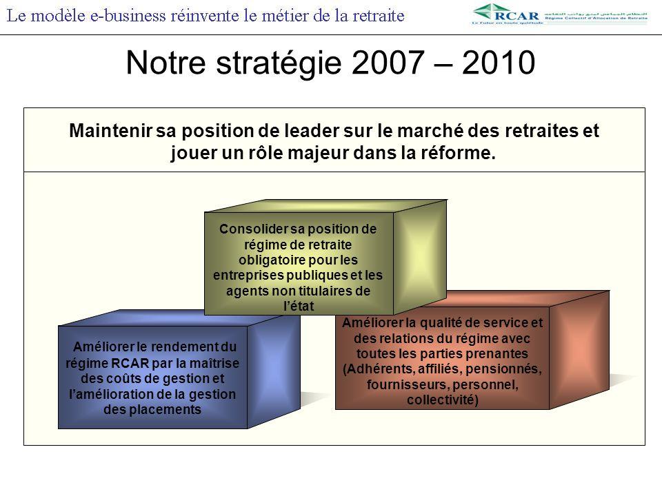Notre stratégie 2007 – 2010 Maintenir sa position de leader sur le marché des retraites et jouer un rôle majeur dans la réforme.