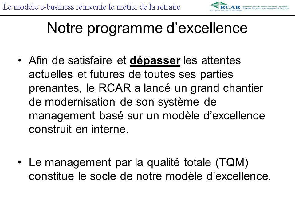 Notre programme dexcellence Afin de satisfaire et dépasser les attentes actuelles et futures de toutes ses parties prenantes, le RCAR a lancé un grand chantier de modernisation de son système de management basé sur un modèle dexcellence construit en interne.