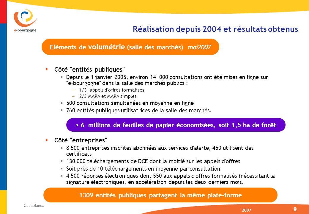 2007 Casablanca 9 1309 entités publiques partagent la même plate-forme Réalisation depuis 2004 et résultats obtenus Côté entités publiques Depuis le 1 janvier 2005, environ 14 000 consultations ont été mises en ligne sur e-bourgogne dans la salle des marchés publics : – 1/3 appels d offres formalisés – 2/3 MAPA et MAPA simples 500 consultations simultanées en moyenne en ligne 760 entités publiques utilisatrices de la salle des marchés.