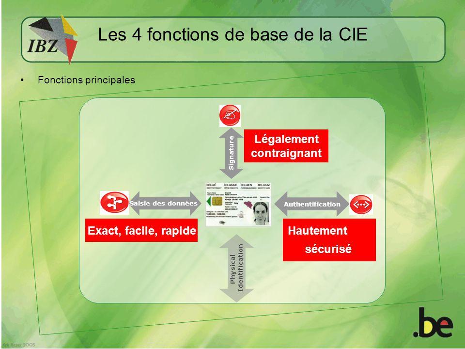 Les 4 fonctions de base de la CIE Fonctions principales Exact, facile, rapideHautement sécurisé Légalement contraignant Physical Identification Signature Saisie des données Authentification