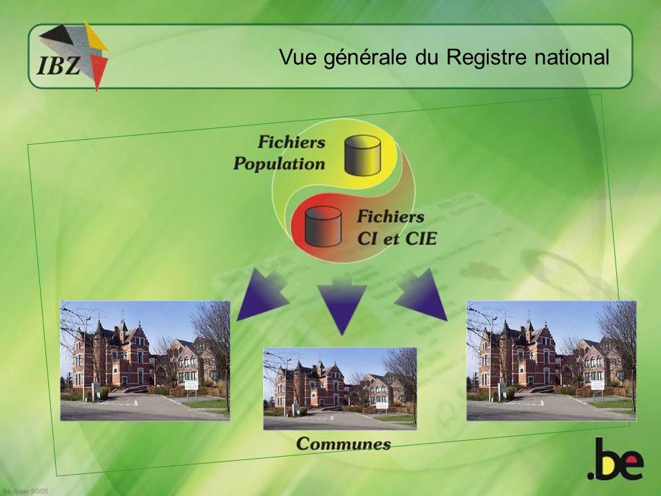 Le registre national, en tant que source authentique JusticeSanté publique FinancesSécurité socialeMobilité Défense Economie