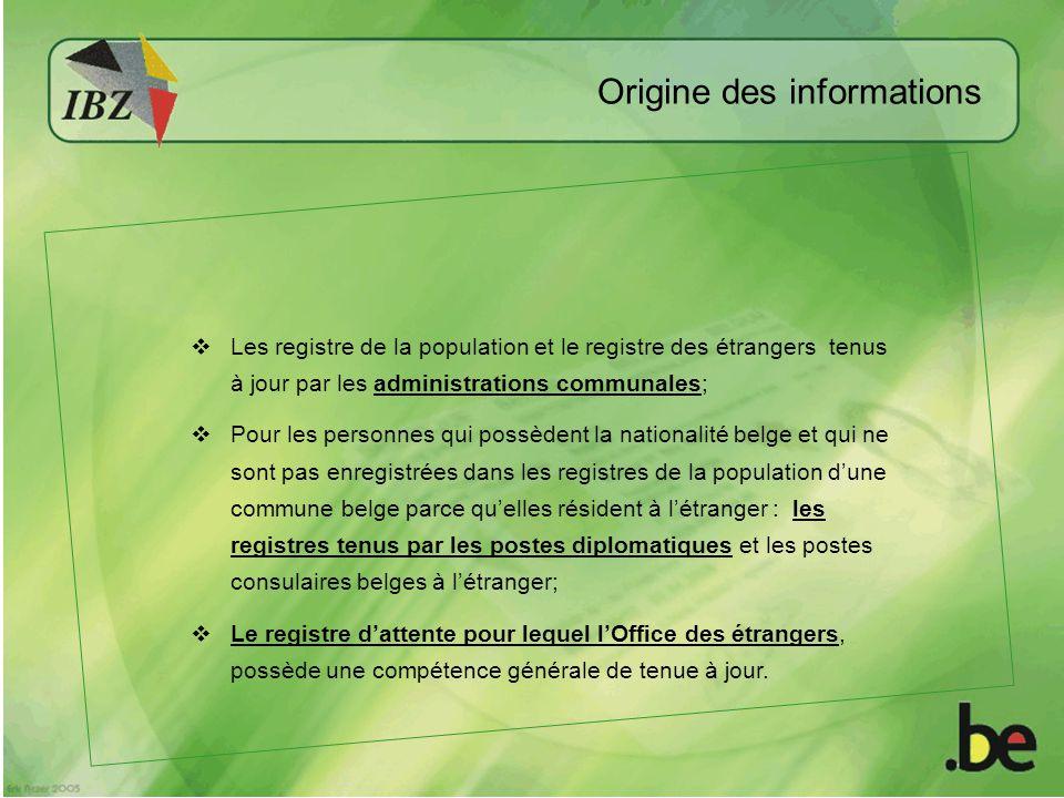 http://eid.belgium.be http://www.e-gov.be http://www.registrenational.fgov.be mon email frank.maes@rrn.fgov.be Fin - merci de votre attention !