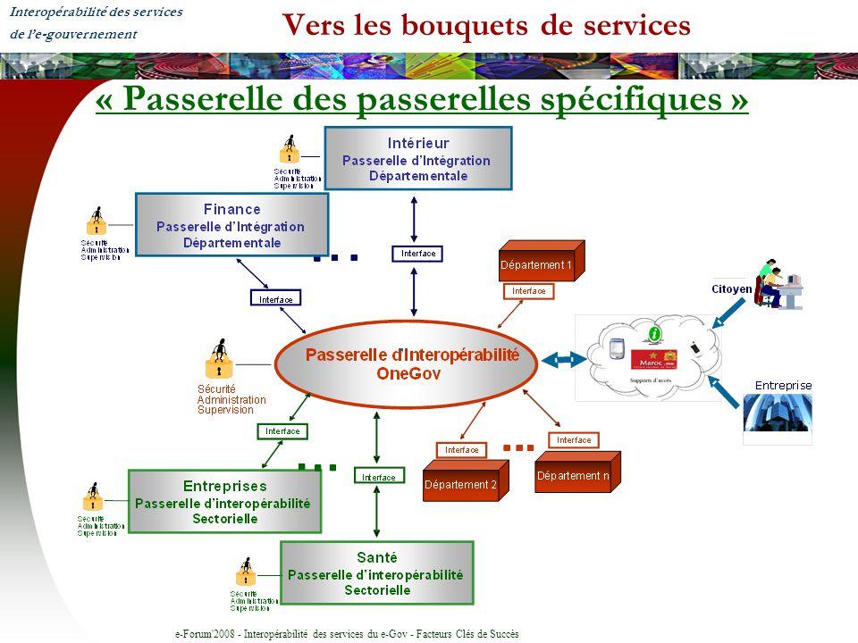 e-Forum 2008 - Interopérabilité des services du e-Gov - Facteurs Clés de Succès Vers les bouquets de services « Passerelle des passerelles spécifiques » Interopérabilité des services de le-gouvernement